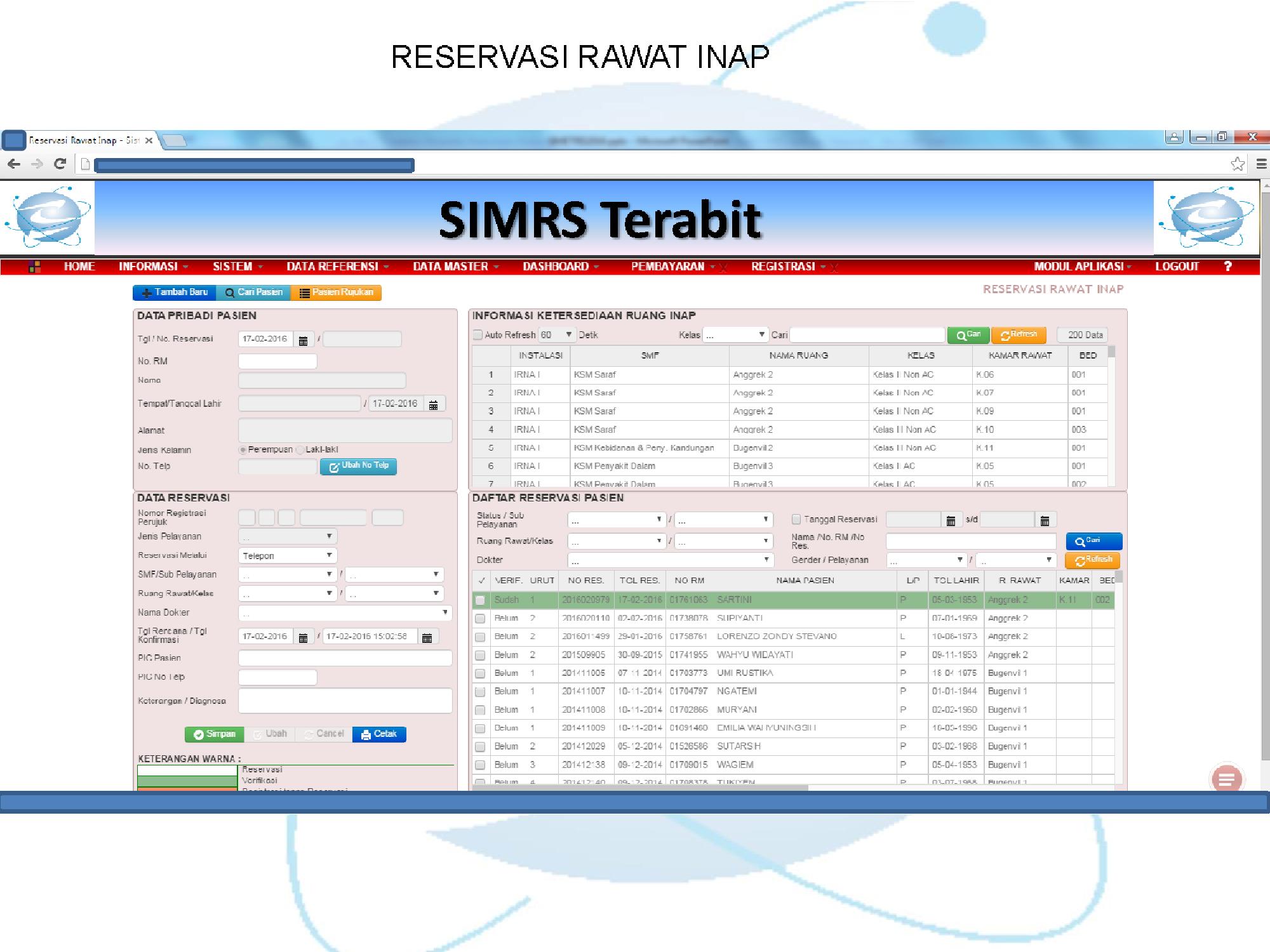 Reservasi Rawat Inap