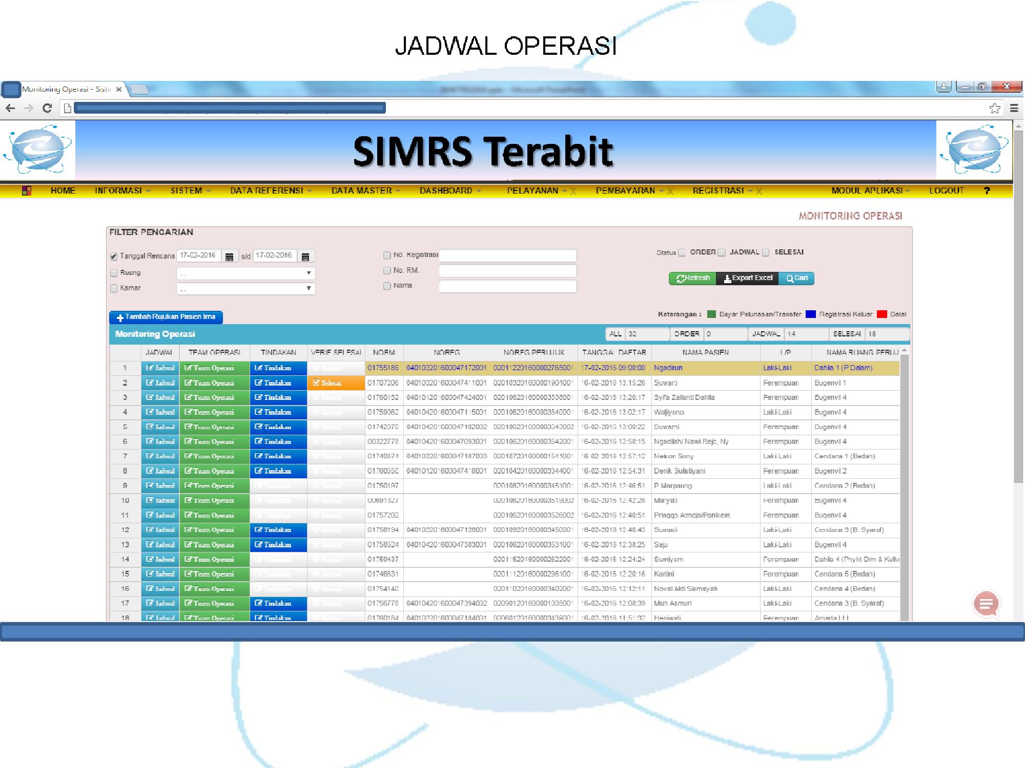 Jadwal Operasi